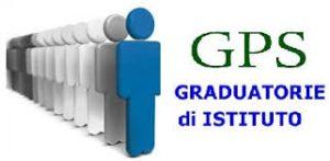 Pubblicazione graduatorie provinciali definitive per le supplenze (GPS) della provincia di Palermo A.S. 2021/2022