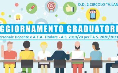 Decreto di pubblicazione graduatoria interna, definitiva d'Istituto, per il personale Docente e A.T.A. Titolare – A.S. 2019/20 per l'A.S. 2020/2021